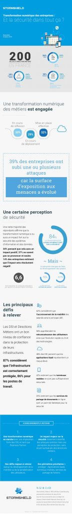 stormshield-infographie-securite